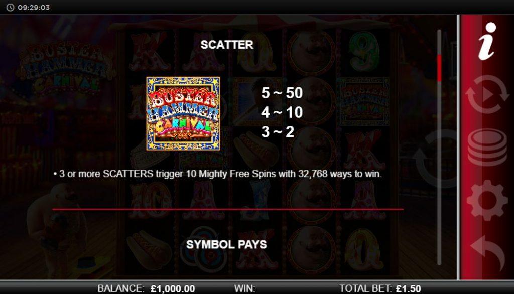 Обзор игрового автомата Buster Hammer Carnival