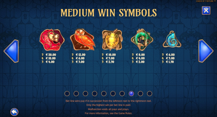 Выигрышные символы