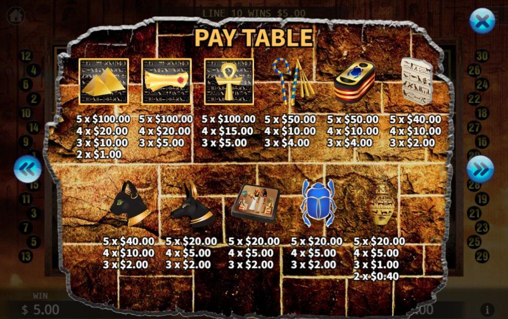 Таблица стоимости символов